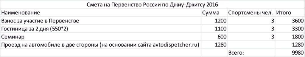 ru5h0VfpaYI